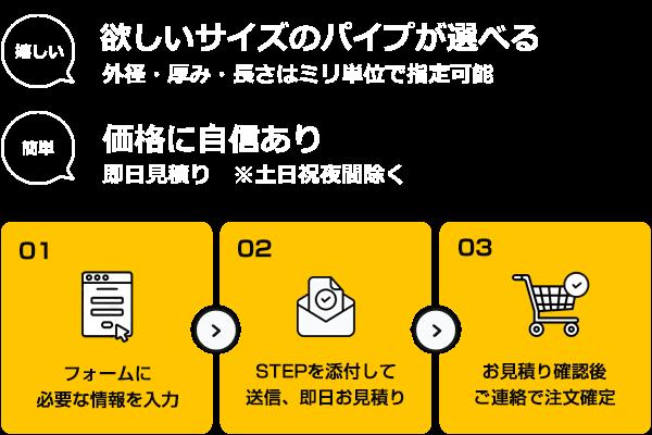 丸パイプ(寸法値指定・図面データ入稿)